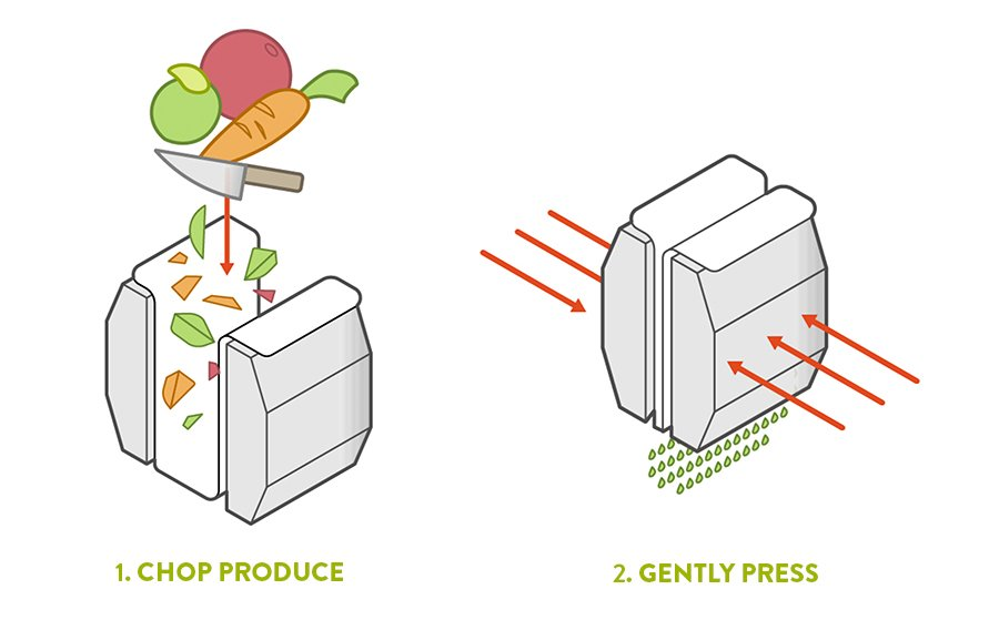 how cold press juicers work